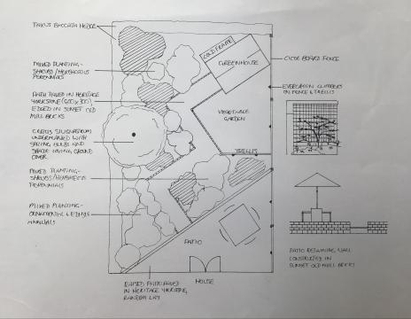 garden plan